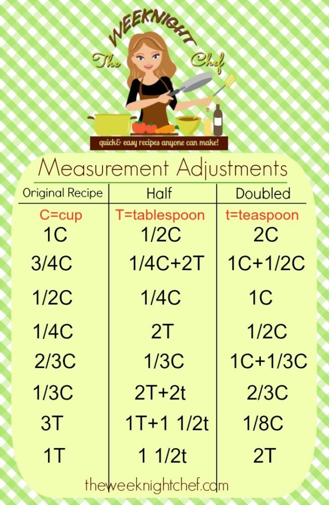 Measurement Adjustments - Half or Double a Recipe